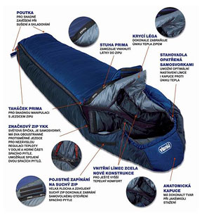 Sleeping bag PRIMA CLASSIC